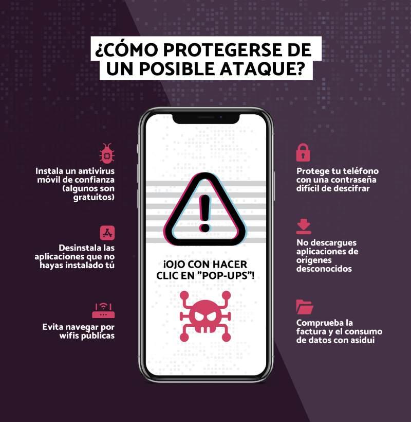 protegerse de los ataques de malware