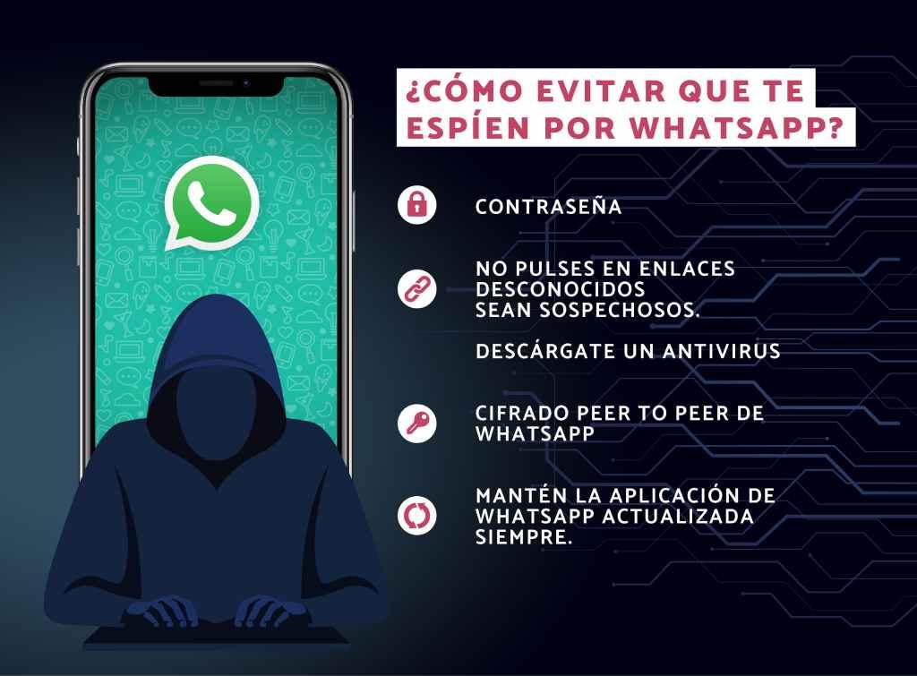 Cómo puedes evitar que te espíen por WhatsApp